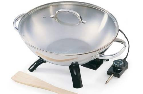 Electric Woks