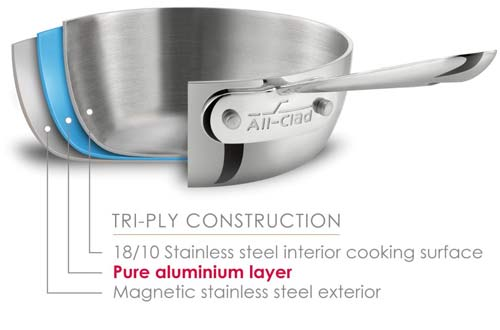 Stainless Steel Tri-Ply Bonded Dishwasher Safe Fry Pan