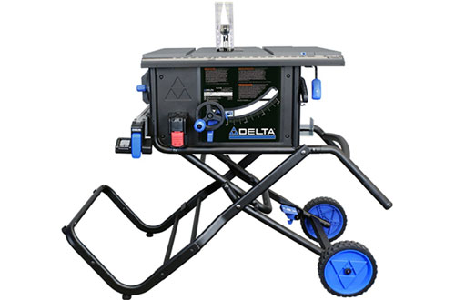 Delta Power Tools 36-6020 10-Inch Portable Table Saw with Stand